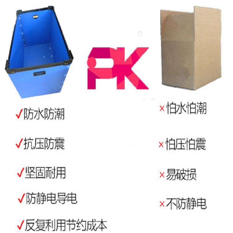 防静电中空板周转箱的优势